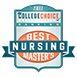 50 Best Master's in Nursing Degrees for 2017